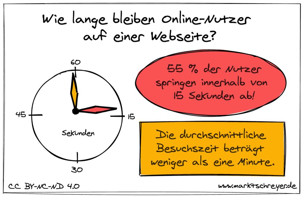 So lange bleiben Nutzer auf einer Webseite