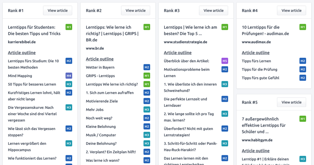 Content-Analysen mit Postpace